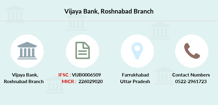 Vijaya-bank Roshnabad branch