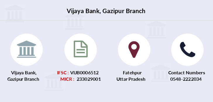 Vijaya-bank Gazipur branch