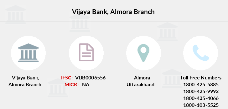 Vijaya-bank Almora branch