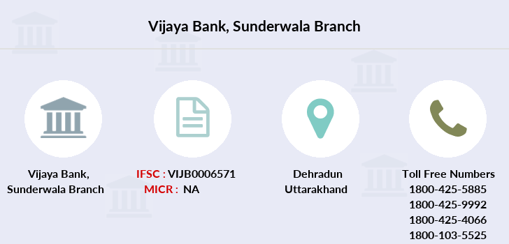 Vijaya-bank Sunderwala branch