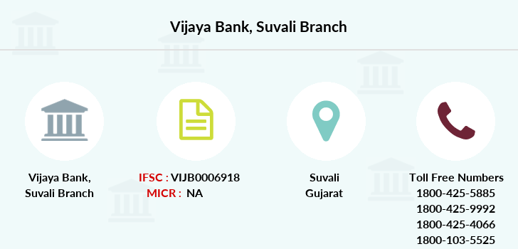 Vijaya-bank Suvali branch