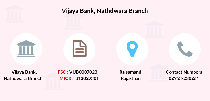 Vijaya-bank Nathdwara branch