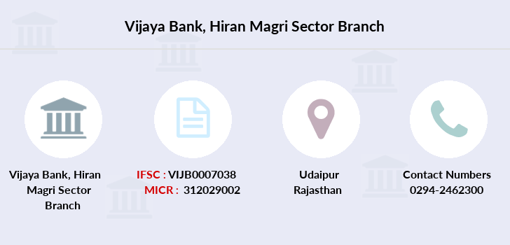 Vijaya-bank Hiran-magri-sector branch
