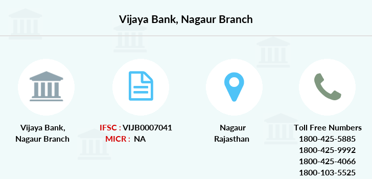 Vijaya-bank Nagaur branch