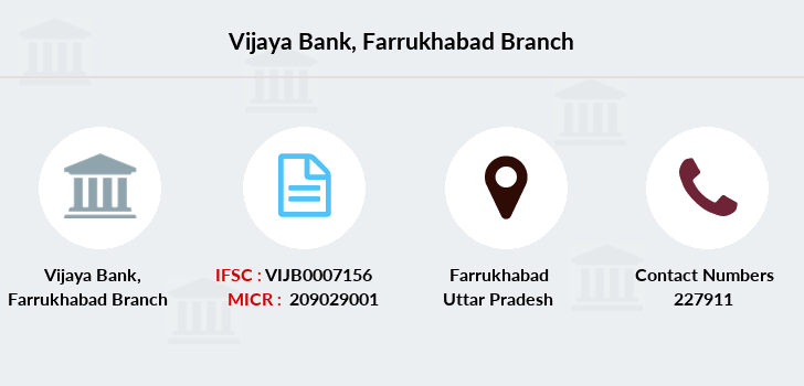 Vijaya-bank Farrukhabad branch