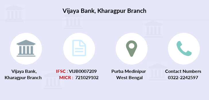 Vijaya-bank Kharagpur branch