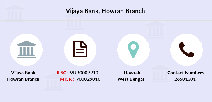 Vijaya-bank Err-509 branch