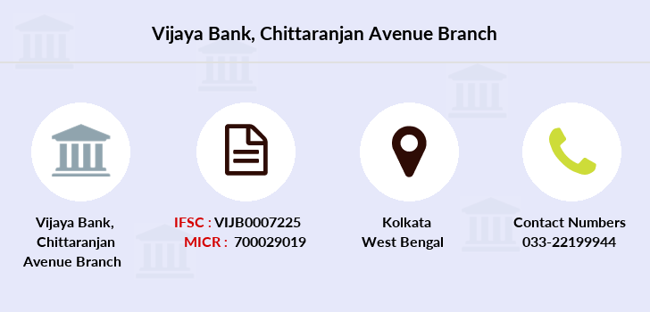 Vijaya-bank Chittaranjan-avenue branch