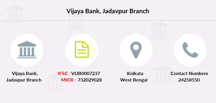 Vijaya-bank Jadavpur branch