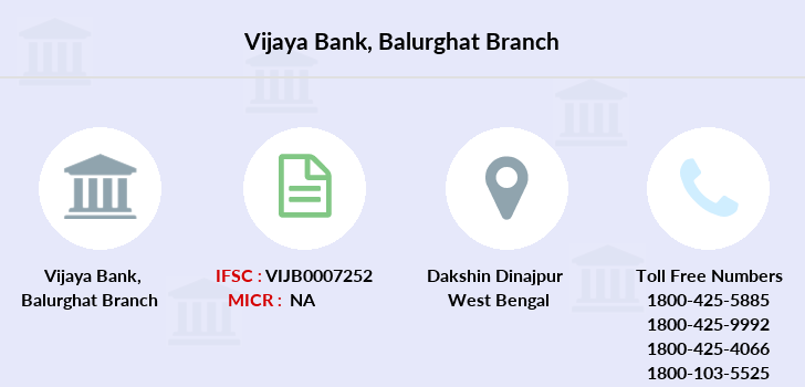 Vijaya-bank Balurghat branch