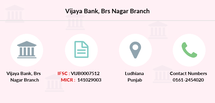 Vijaya-bank Brs-nagar branch