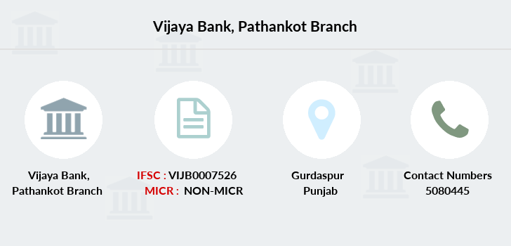 Vijaya-bank Pathankot branch