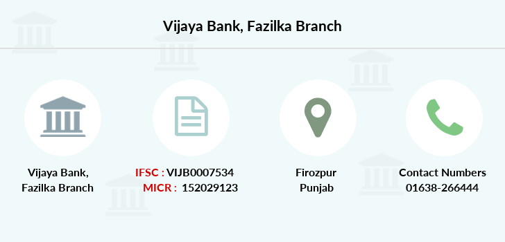 Vijaya-bank Fazilka branch