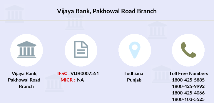 Vijaya-bank Pakhowal-road branch