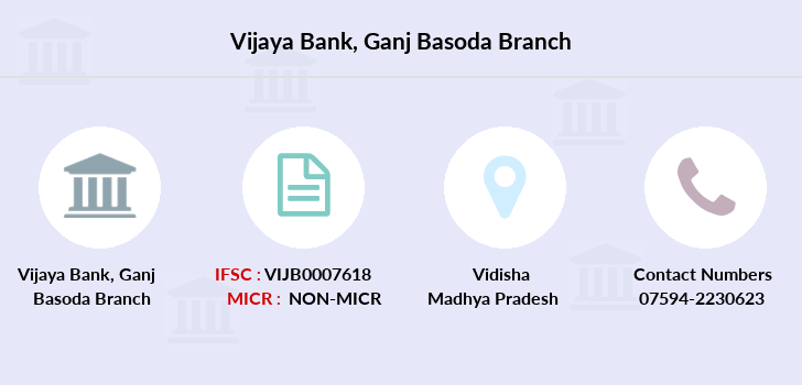Vijaya-bank Ganj-basoda branch
