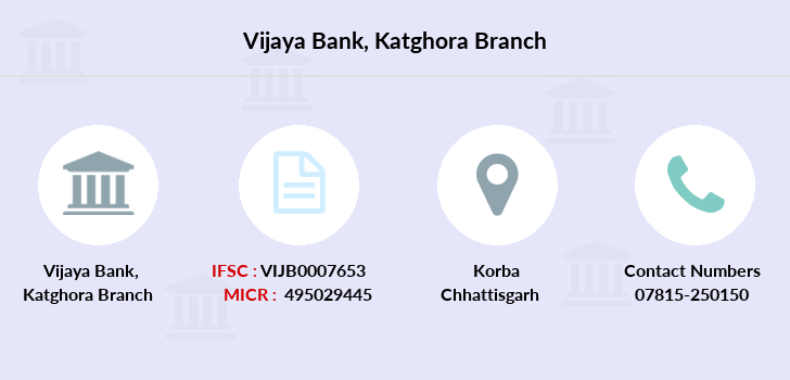Vijaya-bank Katghora branch