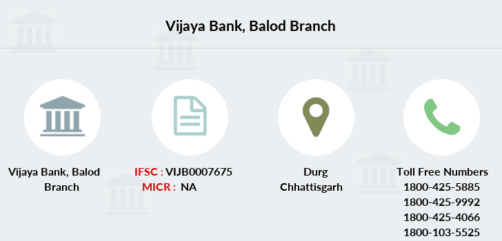 Vijaya-bank Balod branch