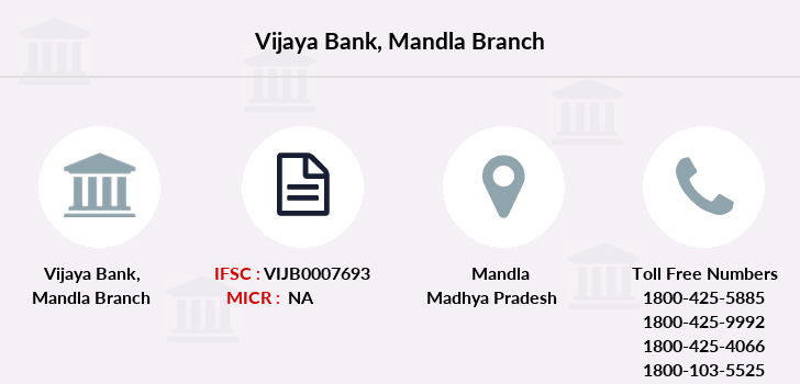 Vijaya-bank Mandla branch