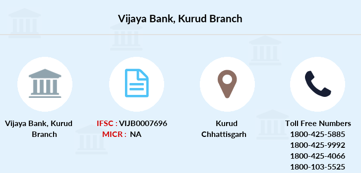 Vijaya-bank Kurud branch