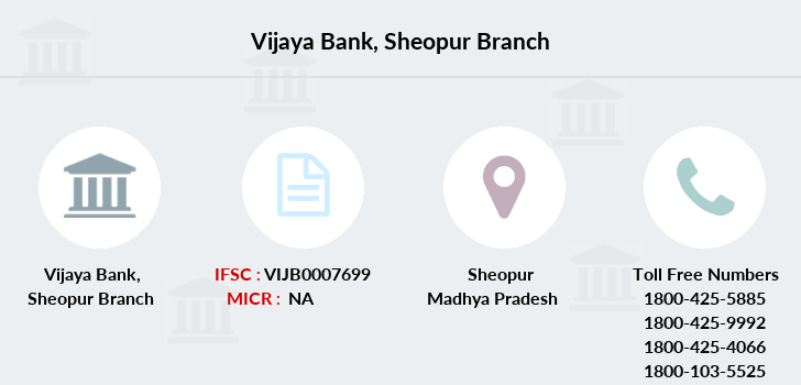 Vijaya-bank Sheopur branch
