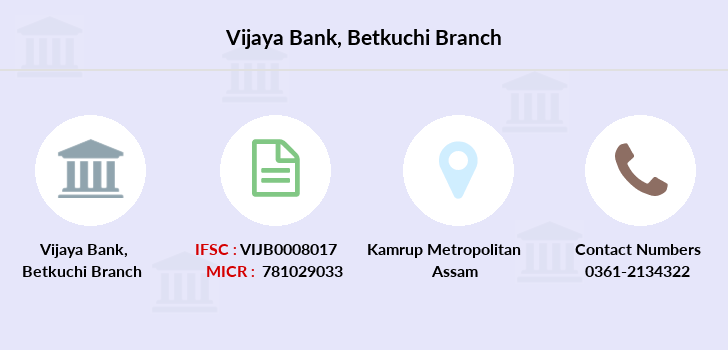 Vijaya-bank Betkuchi branch