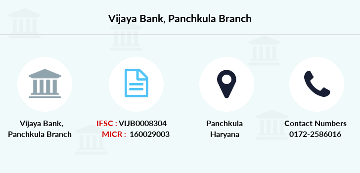 Vijaya-bank Panchkula branch