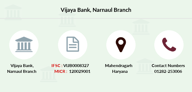 Vijaya-bank Narnaul branch