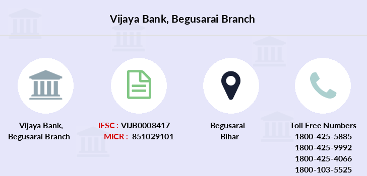 Vijaya-bank Begusarai branch