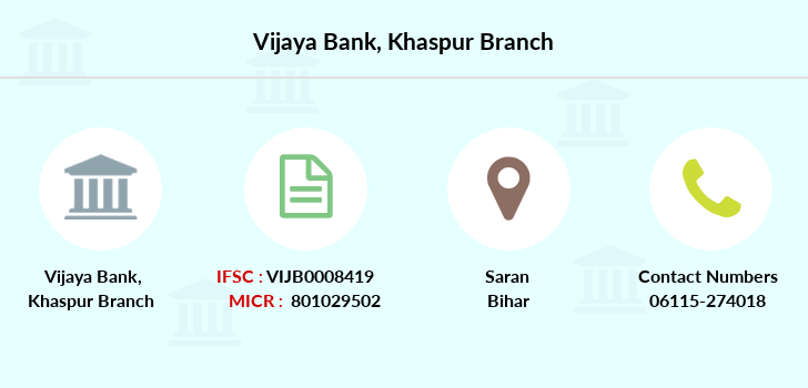 Vijaya-bank Khaspur branch