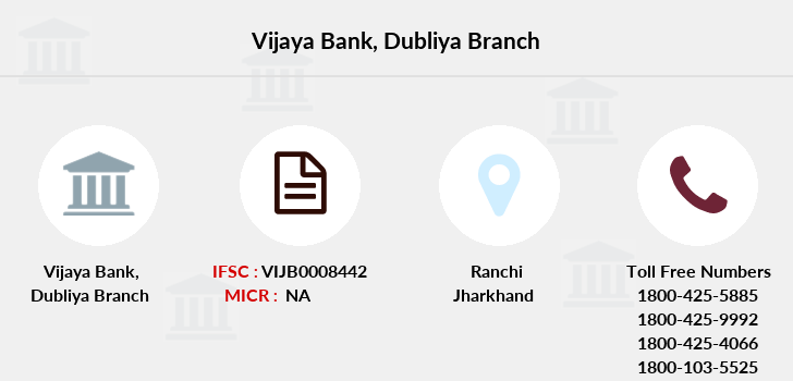 Vijaya-bank Dubliya branch