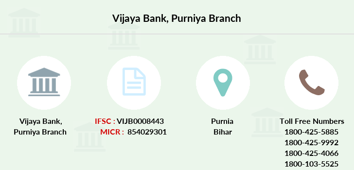 Vijaya-bank Purniya branch