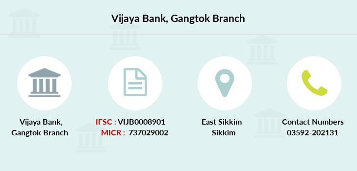 Vijaya-bank Gangtok branch