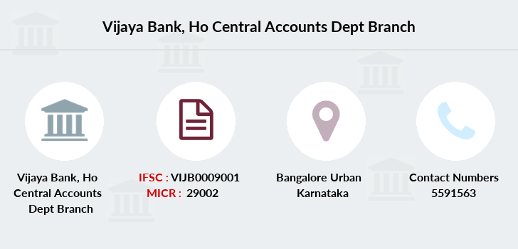 Vijaya-bank Ho-central-accounts-dept branch