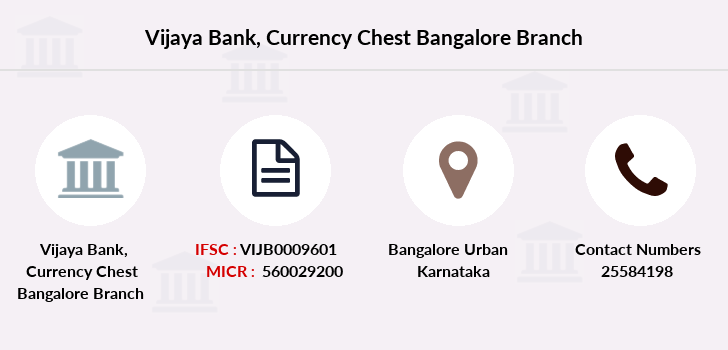 Vijaya-bank Currency-chest-bangalore branch