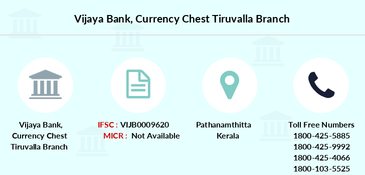 Vijaya-bank Currency-chest-tiruvalla branch