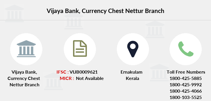 Vijaya-bank Currency-chest-nettur branch