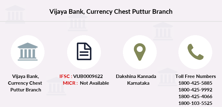 Vijaya-bank Currency-chest-puttur branch