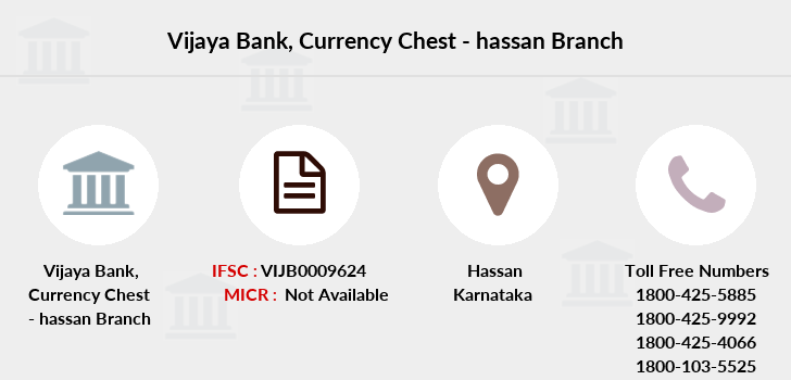 Vijaya-bank Currency-chest-hassan branch