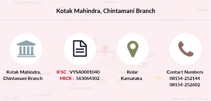 Kotak-mahindra-bank Chintamani branch
