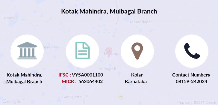Kotak-mahindra-bank Mulbagal branch
