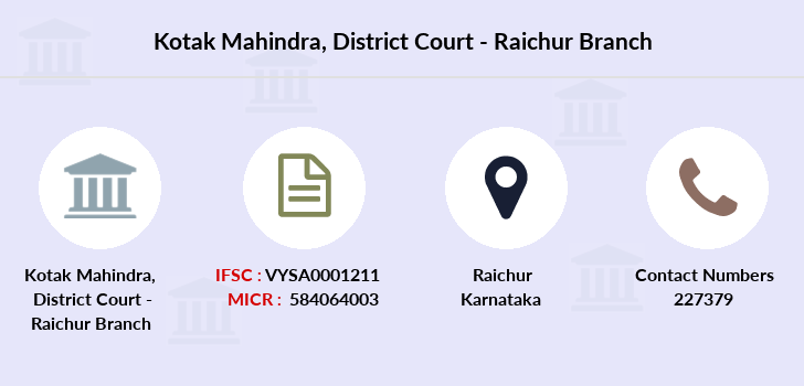 Kotak-mahindra-bank District-court-raichur branch