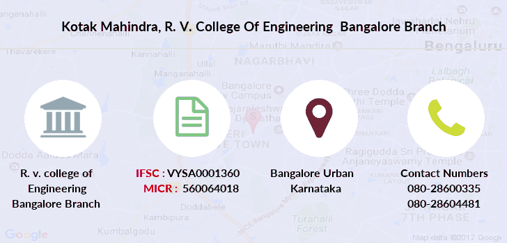 Kotak-mahindra-bank R-v-college-of-engineering-bangalore branch