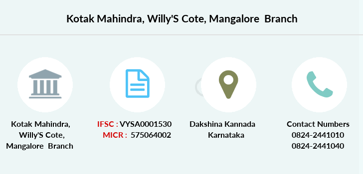 Kotak-mahindra-bank Willy-s-cote-mangalore branch