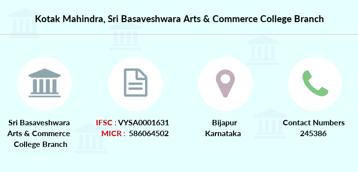 Kotak-mahindra-bank Sri-basaveshwara-arts-commerce-college branch