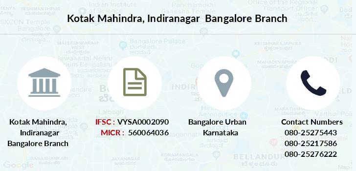 kotak mahindra bank credit card ifsc code bangalore