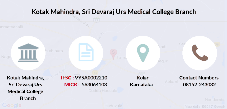 Kotak-mahindra-bank Sri-devaraj-urs-medical-college branch