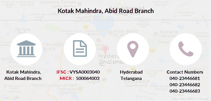 Kotak-mahindra-bank Abid-road branch