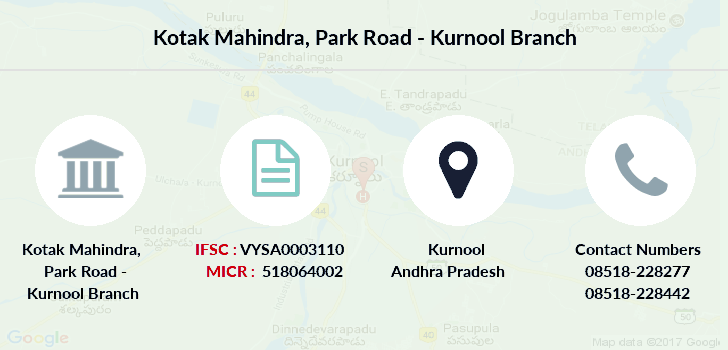 Kotak-mahindra-bank Park-road-kurnool branch