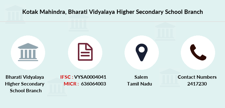 Kotak-mahindra-bank Bharati-vidyalaya-higher-secondary-school branch