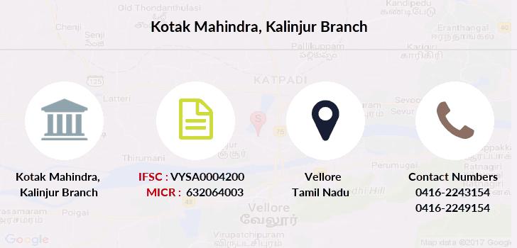 ifsc code of kotak mahindra bank bhubaneswar